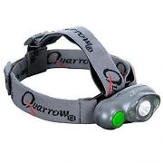 UV Headlamp