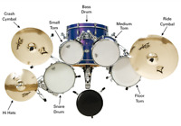 DRUM SERVICES. repairs, tuning, set up, head installation.