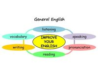 ESOL/English Language Tuition in Leeds or By Skype; Medical/Healthcare Language Help Also Available
