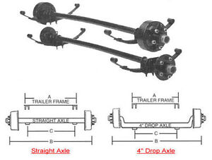 AXLES AND BRAKES FOR ALL MAKES AND MODELS