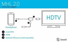 Micro usb to HDMI MHL cable Galaxy S3,S4,S5,Note 3,4,TAB XPERIA,LG,HTC SOUTALL