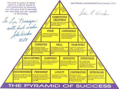 Pyramid of Success: Sports Mem, Cards & Fan Shop | eBay
