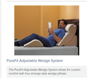 PureFit Adjustable Wedge Sytem