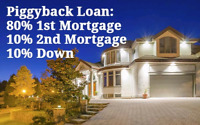 DIRECT PRIVATE MORTGAGE UP TO 90%