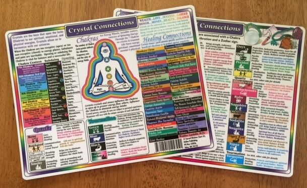 """CRYSTAL CONNECTIONS 8.5x11"""" Double-Sided Laminated Chart!"""