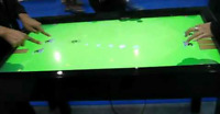 Multi Touchscreen Gaming Monitors and Projection Touchscreens
