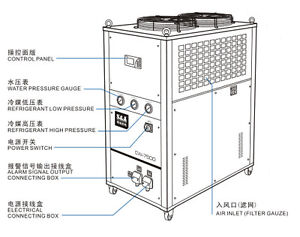 Chiller CW-7800 19KW refrigeration capacity