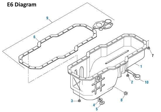 Oil Pan Gasket Kit for Mack E6 & E7. PAI# EPK-8436 Ref