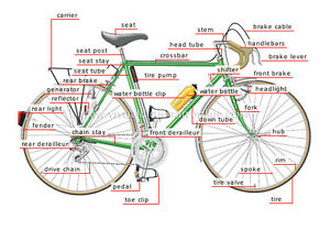 Used Bicycle Parts FOR SALE