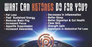 Have you heard about Ketones?