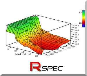 ECU Remap Remapping Chip Tuning Vauxhall Astra Corsa VXR Insignia Vectra Cdti