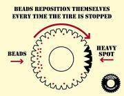 Wheel Balancing Beads