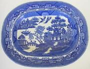 Wedgwood Blue Willow