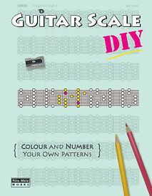 Guitar Scale DIY
