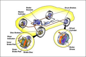 Brake Special $54.95 per Axle (from)
