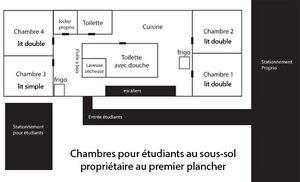 4 chambres à louer près du Cégep de Jonquière Saguenay Saguenay-Lac-Saint-Jean image 2