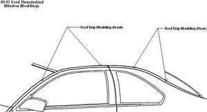 Ford Thunderbird Roof Moulding