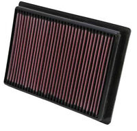 K&N Filters / Filtres à air Lavables Polaris Ranger RZR 570