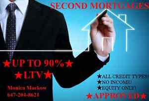 PRIVATE LENDING & SECOND MORTGAGES - LET'S PAY OFF YOUR DEBTS!