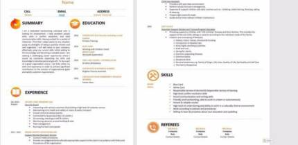 Resume & Cover Letter writer