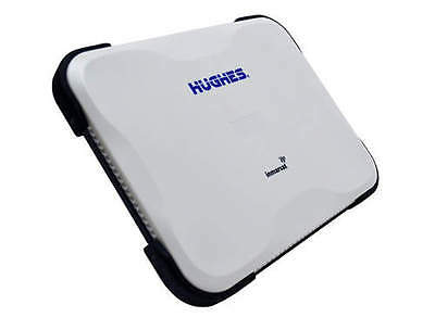 Hughes 9211 Inmarsat BGAN Satellite Internet Terminal ✴New In Box✴