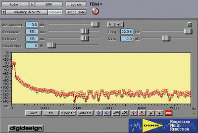 Software, Loops & Samples - Plug In Ilok