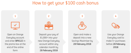 SECURE YOUR ING $100 Welcome Cash Bonus