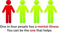 Mental Health Supporters