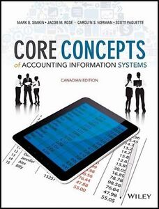 Core Concept of Accounting Information system