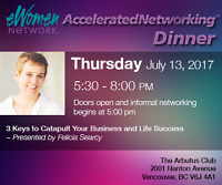 eWomenNetwork: 3 Keys to Catapult your Business and Life Success