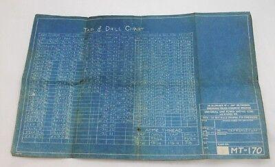 Vintage 1942 Universal Power Shovel Co Unit Original Crane Tap Drill Chart