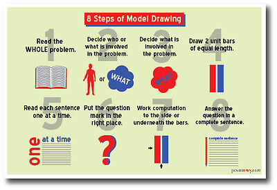 Math Educational Classroom Poster - 8 Steps Of Model Drawing