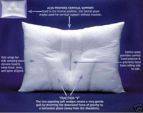 Cervical Traction Pillow Ebay