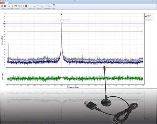 RF Spectrumlyzer -- USB RF Spectrum Analyzer, 1.8GHz