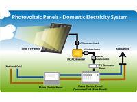 Solar panel installation and maintenance