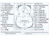 Mathematics and Guitar Tutor
