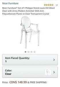 Clear Desk Or Dining Chairs