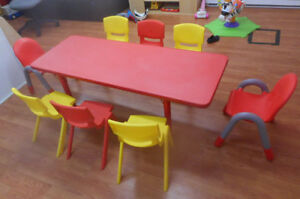 Heavy duty kids table and chair set
