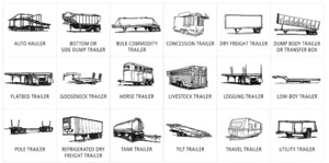 Looking for a trailer.