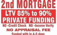 2ND MORTGAGE NO APPRAISAL NO CREDIT NO INCOME 24HR APPROVAL