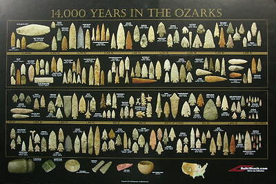 """Arrowhead Timeline Poster - """"14,000 Years in the Ozarks"""""""
