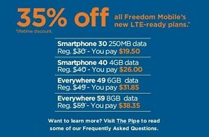 Wind Freedom mobile life time 35% discount  code iphone galaxy