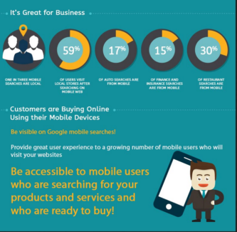 GET MOBILE - Business Sales, Marketing & IT Solutions