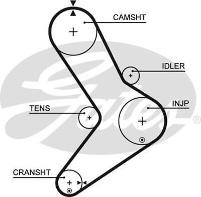 Timing Belt Gates 5334XS
