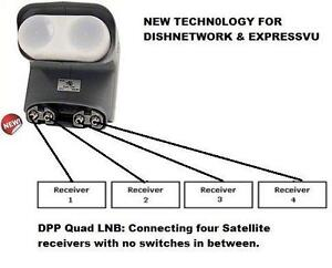 bell satellite receiver hook up How to hook up multiple satellite receivers a multiswitch is needed to connect more than two receivers to a single rooftop satellite dish this product is more than an ordinary cable splitter that simply takes all the signals on the cable and divides it into multiple paths.