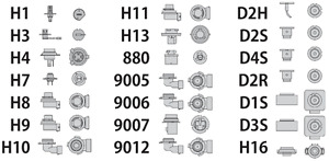 looking for h3 hid bulb 3000-4300k
