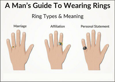 The 5 rules of wearing rings for men ebay Which finger to wear ring for single