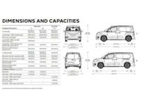 71 plate Vauxhall Combo Cargo 100ps L1 Sportive vans due Sept, reserve now