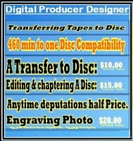 Digital Producer Designer Service