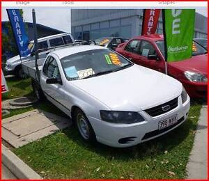 2007 Ford Falcon Ute Brisbane City Brisbane North West Preview